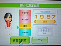 Wii Fit Plus 2011年2月21日のBMI 19.87