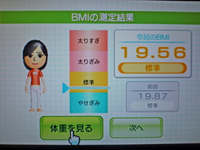 Wii Fit Plus 2011年2月22日のBMI 19.56