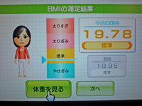 Wii Fit Plus 2011年2月26日のBMI 19.78