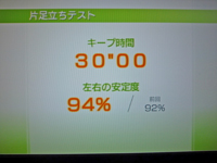 Wii Fit Plus 2011年3月1日のバランス年齢 20歳 片足立ちテスト結果 キープ時間30