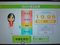 Wii Fit Plus 2011年4月3日のBMI 19.95