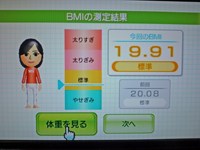 Wii Fit Plus 2011年4月6日のBMI 19.91