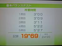 Wii Fit Plus 2011年4月9日のバランス年齢 21歳 基本バランステスト結果 所要時間19