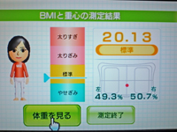 Wii Fit Plus 2011年4月10日のBMI 20.13