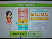 Wii Fit Plus 2011年4月14日のBMI 20.00