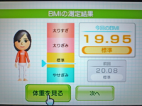 Wii Fit Plus 2011年4月18日のBMI 19.95