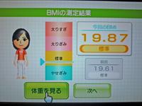 Wii Fit Plus 2011年4月26日のBMI 19.87