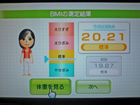Wii Fit Plus 2011年5月6日のBMI 20.21