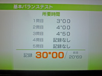Wii Fit Plus 2011年5月8日のバランス年齢 36歳 基本バランステスト結果 所要時間 30