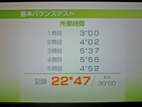 Wii Fit Plus 2011年5月10日のバランス年齢 24歳 基本バランステスト結果 所要時間22