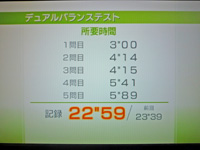 Wii Fit Plus 2011年5月14日のバランス年齢 22歳 デュアルバランステスト結果 所要時間22