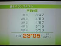 Wii Fit Plus 2011年5月16日のバランス年齢 22歳 判断力テスト結果 20点