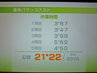 Wii Fit Plus 2011年5月22日のバランス年齢 29歳 基本バランステスト 所要時間21