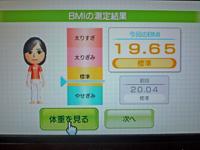 Wii Fit Plus 2011年5月24日のBMI 19.65