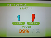 Wii Fit Plus 2011年5月24日のバランス年齢 33歳 ウォーキングテスト結果 バランス度39%