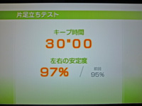 Wii Fit Plus 2011年5月29日のバランス年齢 21歳 片足立ちテスト結果 キープ時間 30