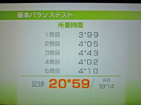 Wii Fit Plus 2011年6月8日のバランス年齢 29歳 基本バランステスト結果 所要時間20