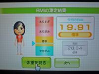 Wii Fit Plus 2011年6月26日のBMI 19.91