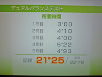 Wii Fit Plus 2011年7月19日のバランス年齢 20歳 デュアルバランステスト結果 所要時間21