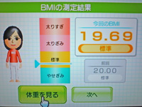 Wii Fit Plus 2011年7月24日のBMI 19.69