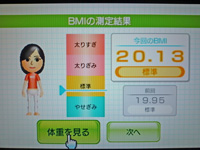 Wii Fit Plus 2011年7月26日のBMI 20.13