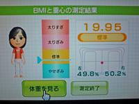 Wii Fit Plus 2011年8月11日のBMI 19.95