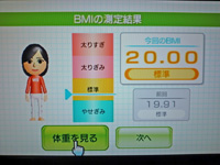 Wii Fit Plus 2011年8月16日のBMI 20.00