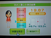 Wii Fit Plus 2011年8月17日のBMI 19.87
