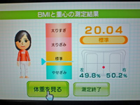 Wii Fit Plus 2011年8月19日のBMI 20.04