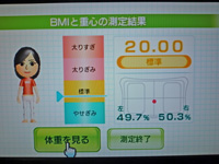 Wii Fit Plus 2011年9月8日のBMI 20.00