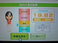 Wii Fit Plus 2011年10月5日のBMI 19.82