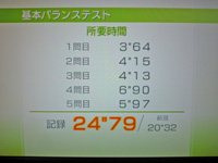 Wii Fit Plus 2011年10月11日のバランス年齢 29歳 基本バランステスト 所要時間24
