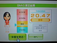 Wii Fit Plus 2011年11月23日のBMI 20.47