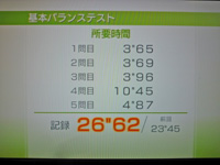 Wii Fit Plus 2011年11月23日のバランス年齢 24歳 基本バランステスト結果 26