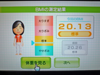 Wii Fit Plus 2011年11月25日のBMI 20.13