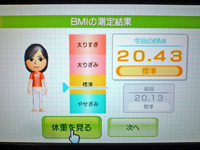 Wii Fit Plus 2011年12月10日のBMI 20.43
