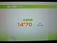 Wii Fit Plus 2011年12月10日のバランス年齢 22歳 周辺視野テスト結果 所要時間 14
