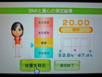 Wii Fit Plus 2011年12月11日のBMI 20.00
