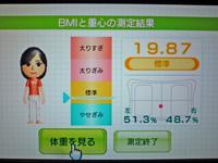 Wii Fit Plus 2011年12月15日のBMI 19.87