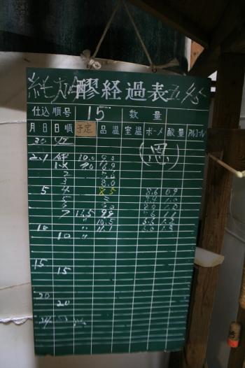 酒造工程表