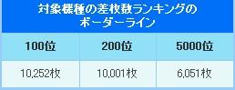 2010y06m30d_152853703.jpg