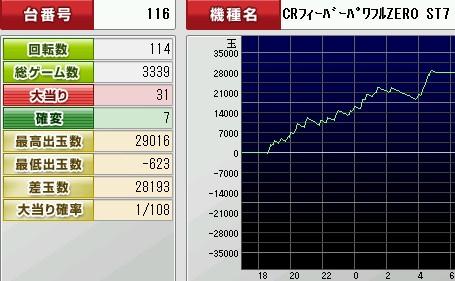 2010y07m30d_074434943.jpg