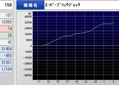 2010y10m25d_031504154.jpg