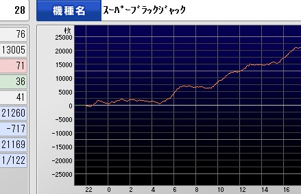 2010y11m25d_080038058.jpg