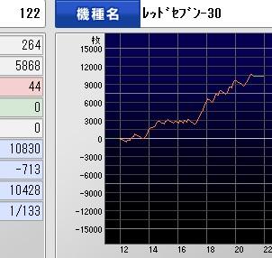 2010y11m28d_220551902.jpg