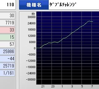 2010y11m30d_072148465.jpg