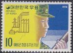 韓国・予備軍の日