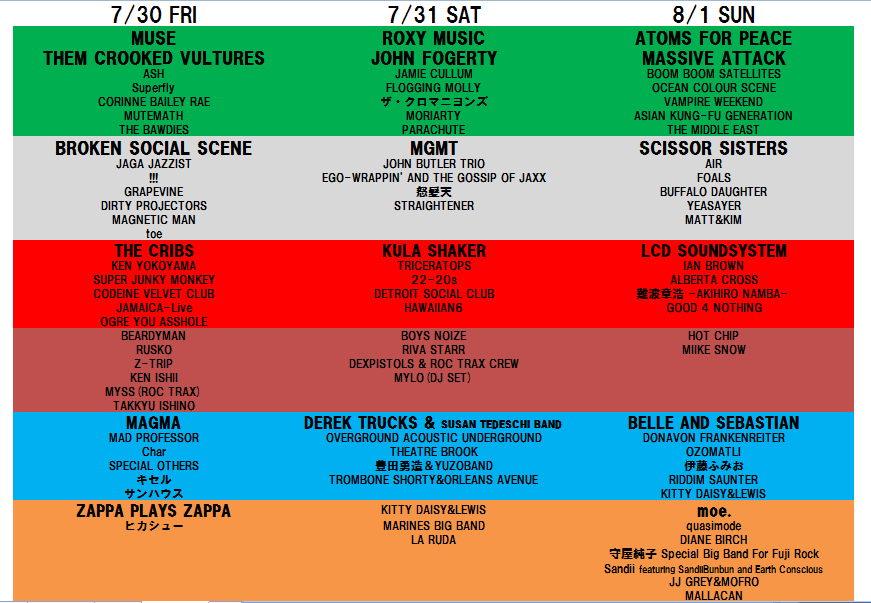 フジロック2010ステージ&出演順予想