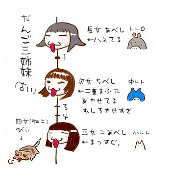 だんご三姉妹+びぃ