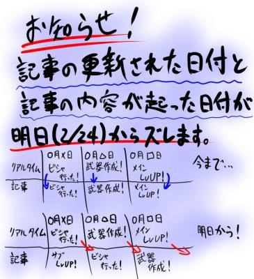 10.02.23 記事仕様の変更